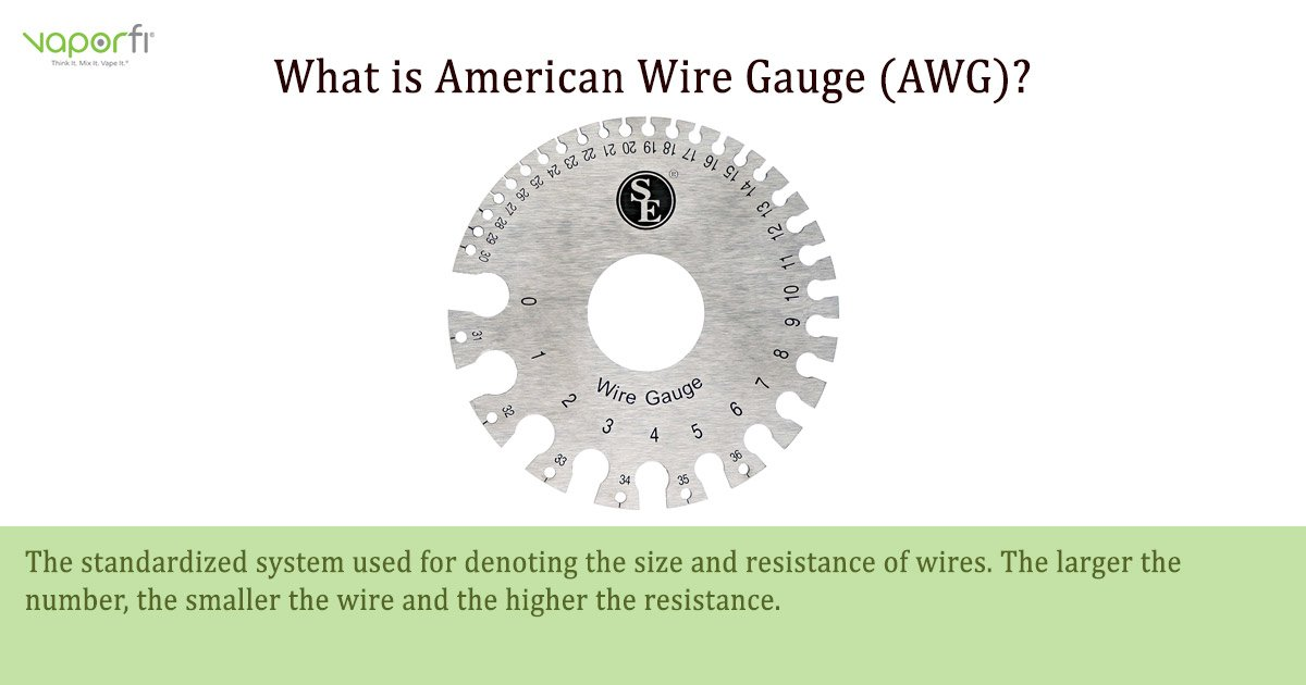 Vaping Glossary: What is American Wire Gauge? | VaporFi