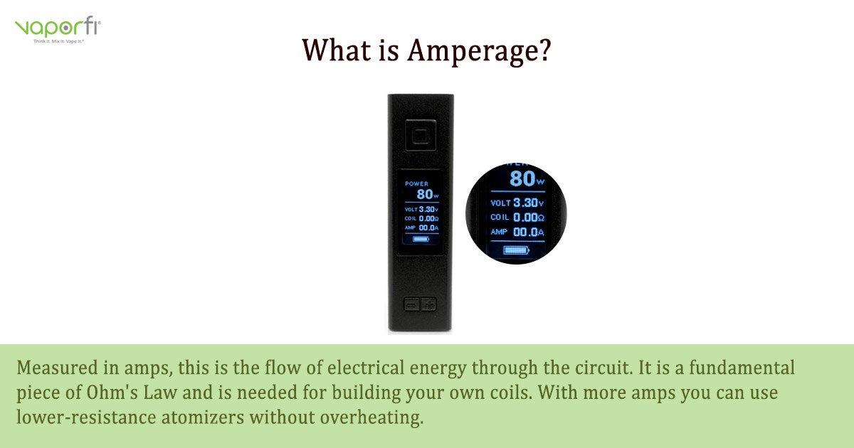 VaporFi Australia Glossary: Define Amps