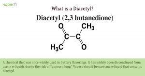 VaporFi Australia Glossary: Define Diacetyl