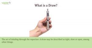 VaporFi Australia Glossary: Define Draw