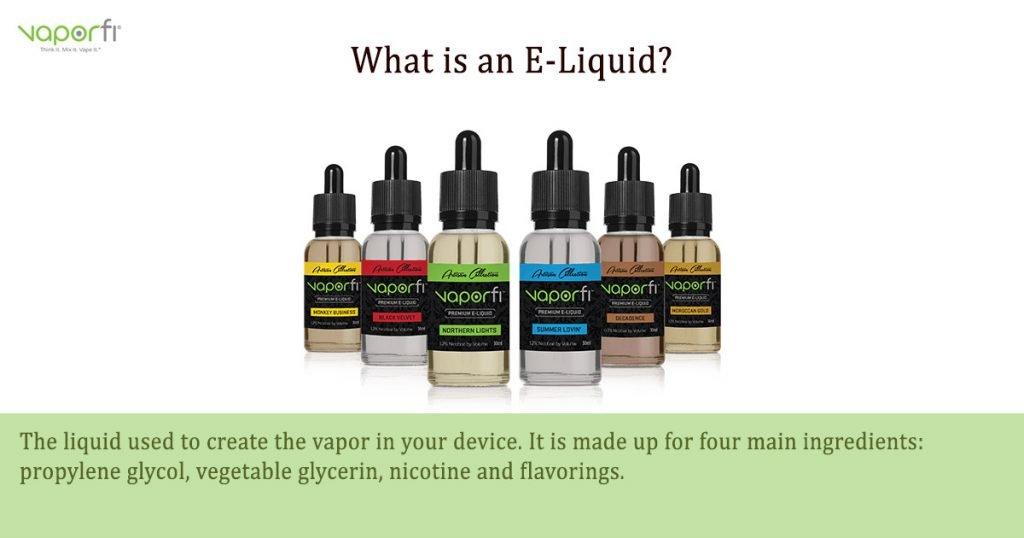 VaporFi Australia Glossary: Define E-Liquid