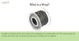 VaporFi Australia Glossary: Define Wrap