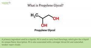 VaporFi Australia Glossary: Define Propylene Glycol