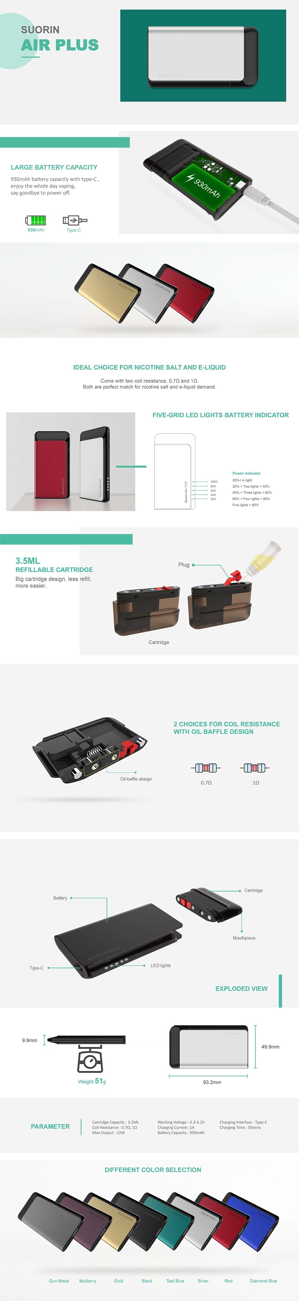 Suorin Air Plus Kit Infographic
